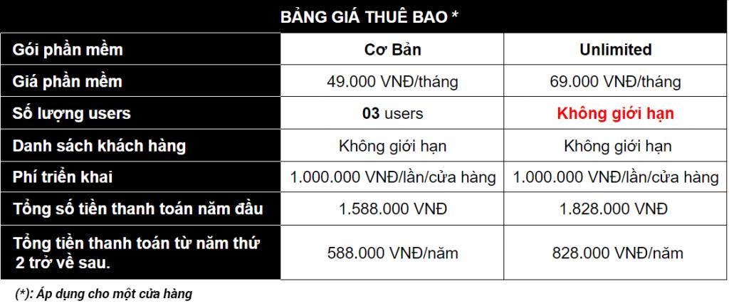 bảng giá phần mềm tính tiền MAYTINHTIEN.NET 2019